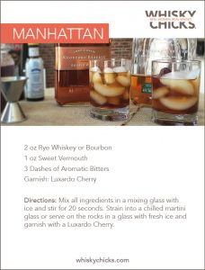 Manhattan recipe card